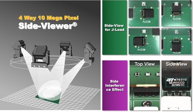 10 Mega Pixel Side-Viewer® Systemと検査画像