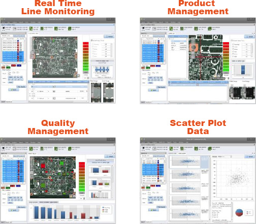 Statistical Process Control(Remote SPC)画面。Real Time Line Monitoring画面。Product Management画面。Quality Management画面。Scatter Plot Data画面。
